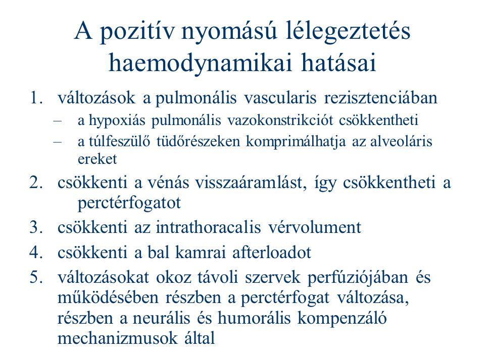A pozitív nyomású lélegeztetés haemodynamikai hatásai