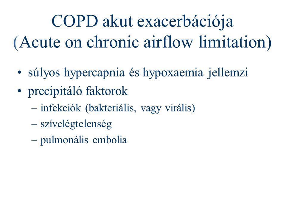 COPD akut exacerbációja (Acute on chronic airflow limitation)
