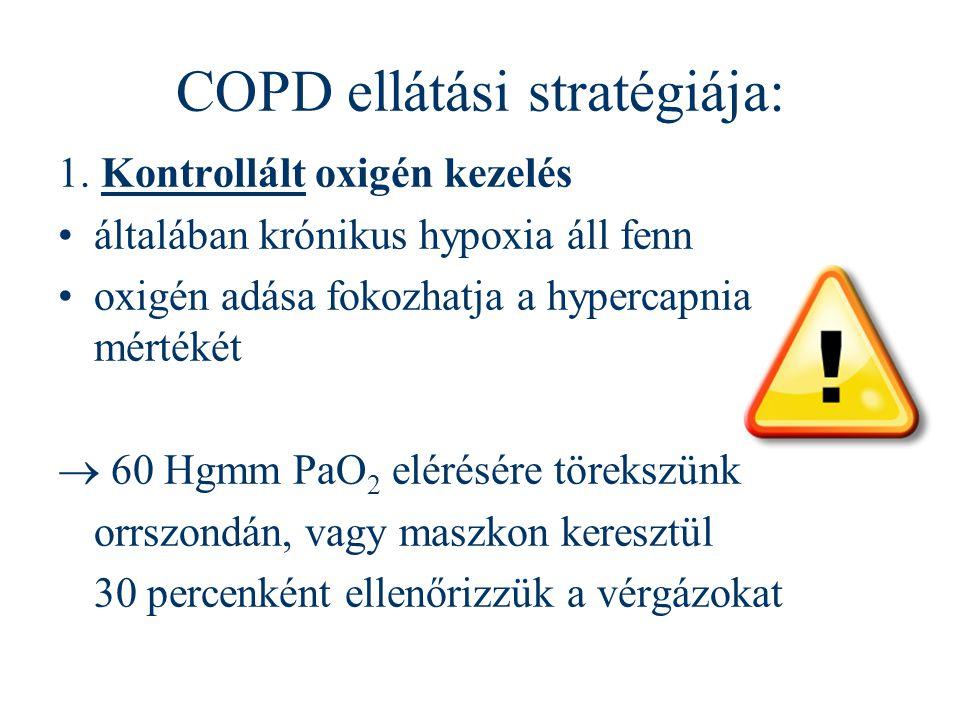 COPD ellátási stratégiája: