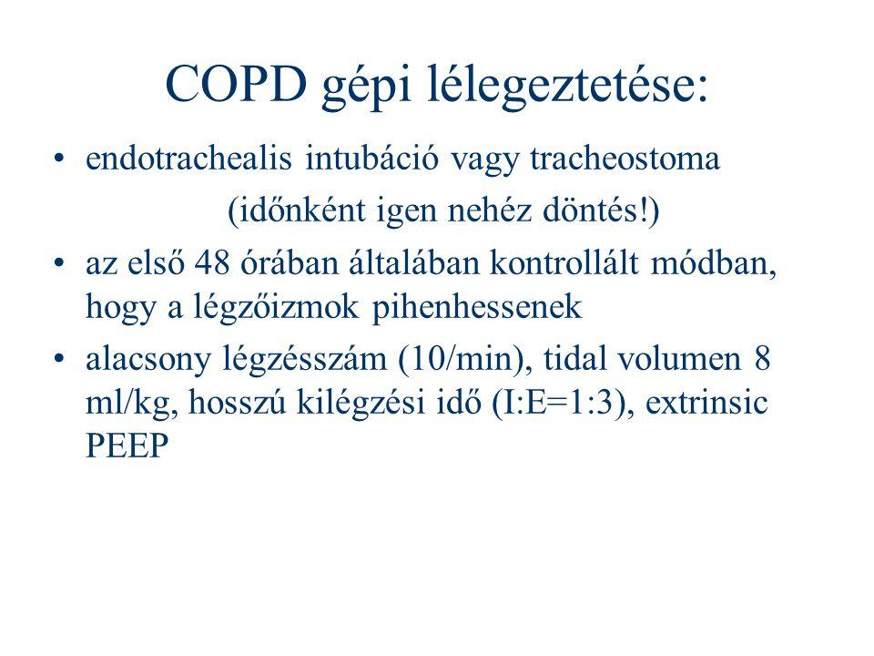 COPD gépi lélegeztetése: