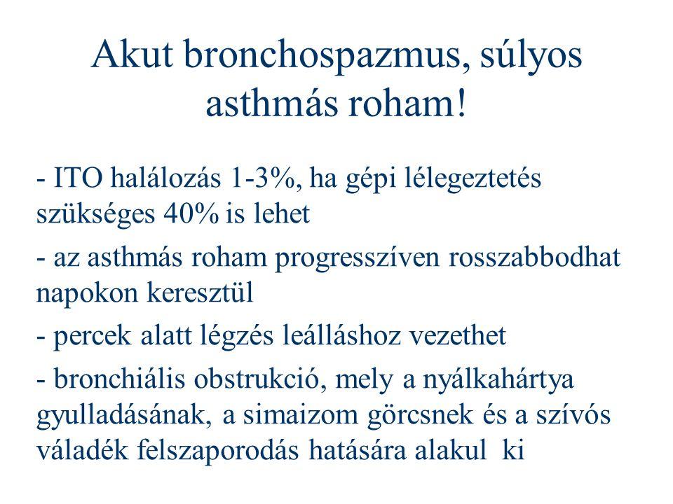 Akut bronchospazmus, súlyos asthmás roham!