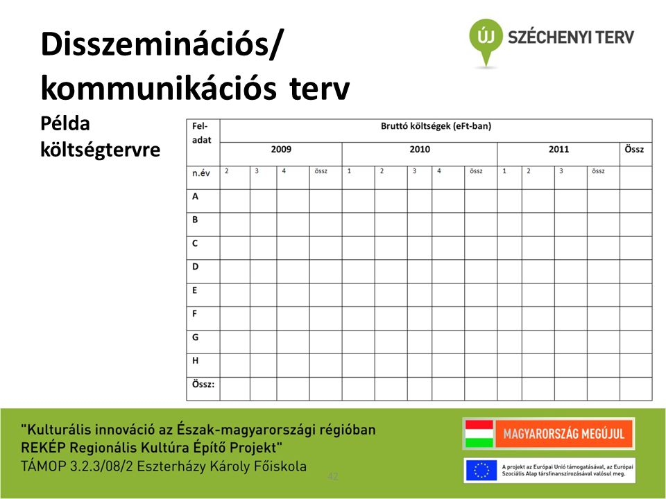 Disszeminációs/ kommunikációs terv Példa költségtervre