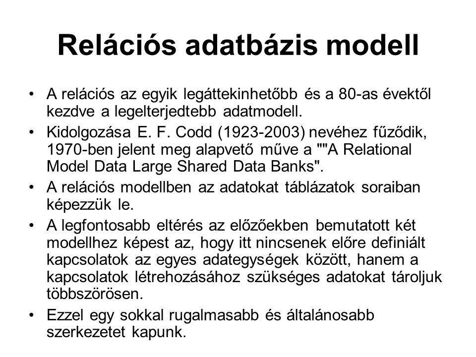 Relációs adatbázis modell