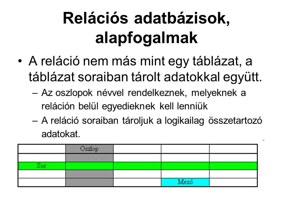 Relációs adatbázisok, alapfogalmak
