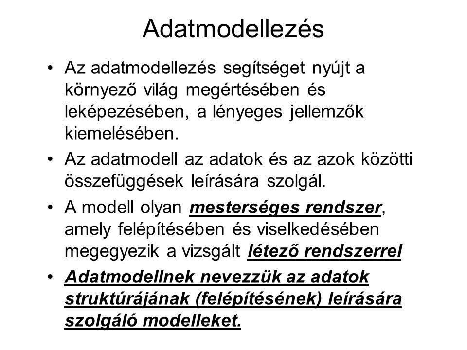 Adatmodellezés Az adatmodellezés segítséget nyújt a környező világ megértésében és leképezésében, a lényeges jellemzők kiemelésében.