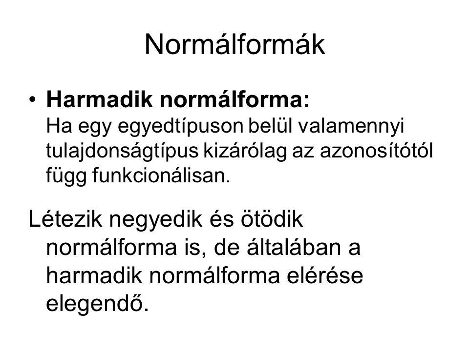 Normálformák Harmadik normálforma: Ha egy egyedtípuson belül valamennyi tulajdonságtípus kizárólag az azonosítótól függ funkcionálisan.