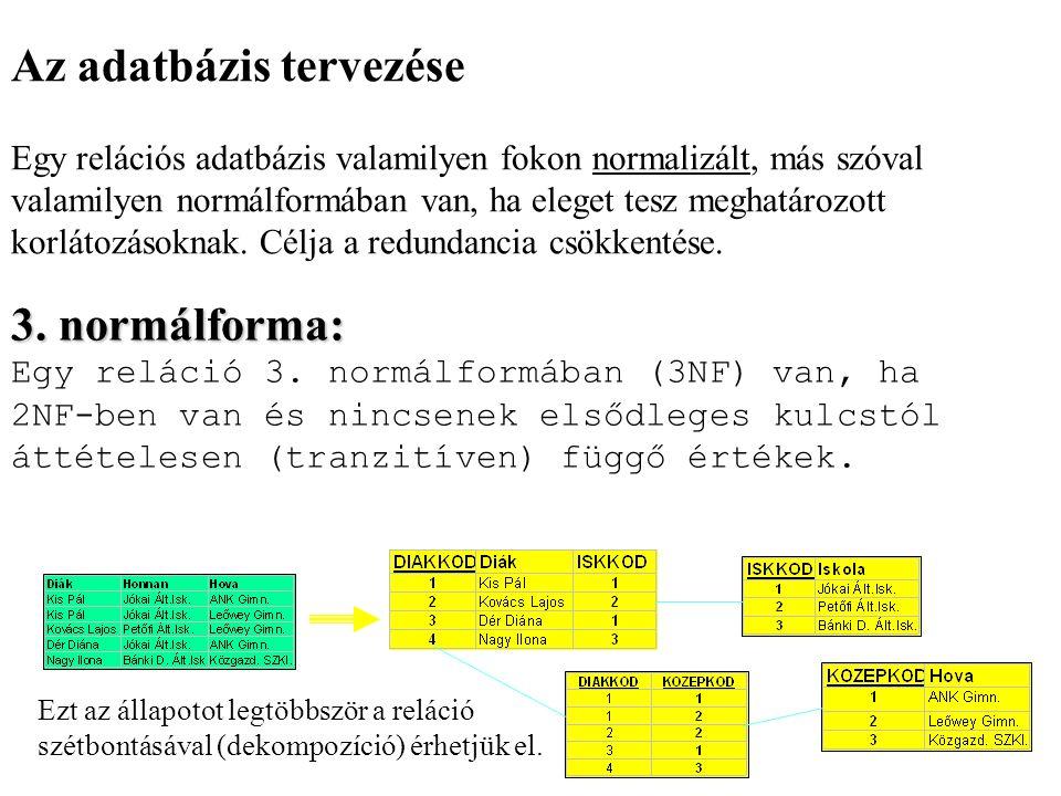 Az adatbázis tervezése