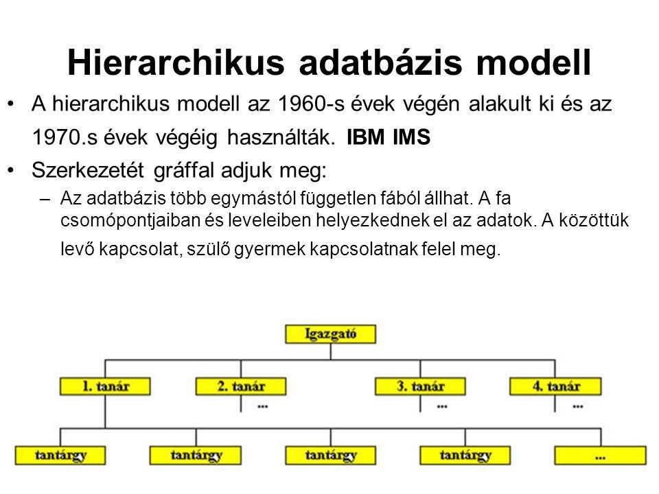 Hierarchikus adatbázis modell