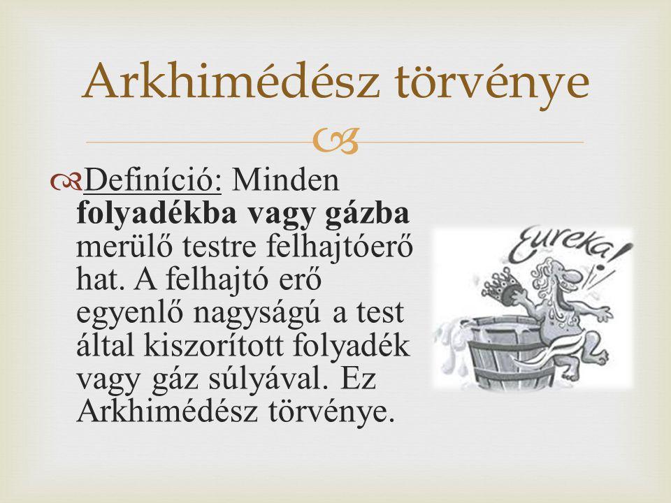 Arkhimédész törvénye