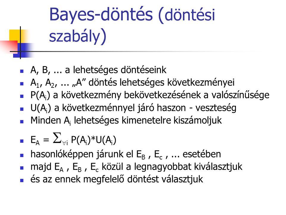Bayes-döntés (döntési szabály)