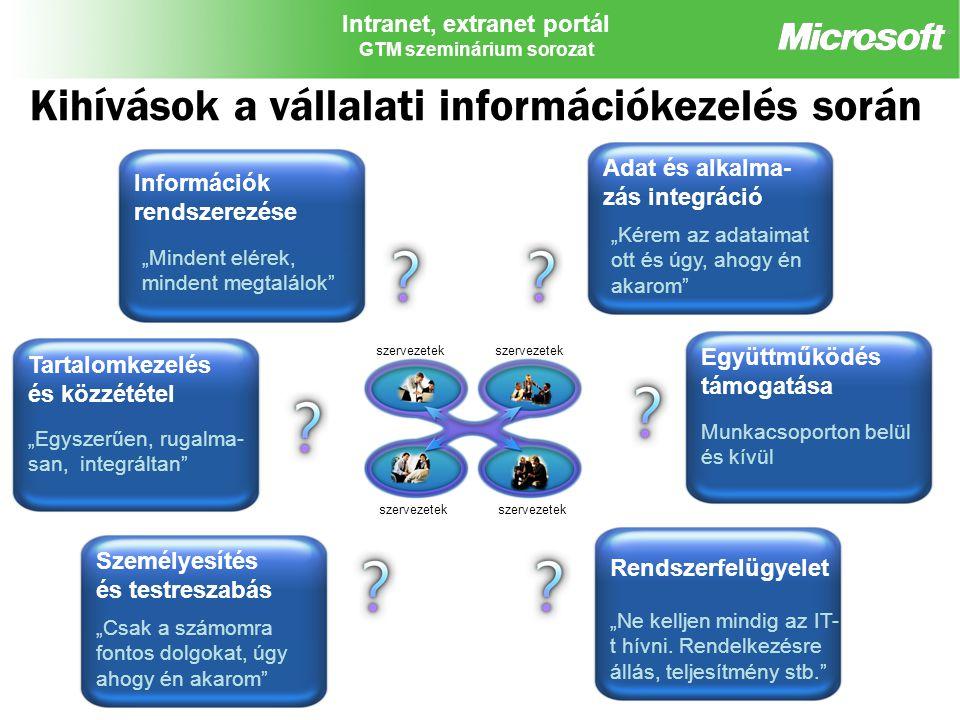 Kihívások a vállalati információkezelés során