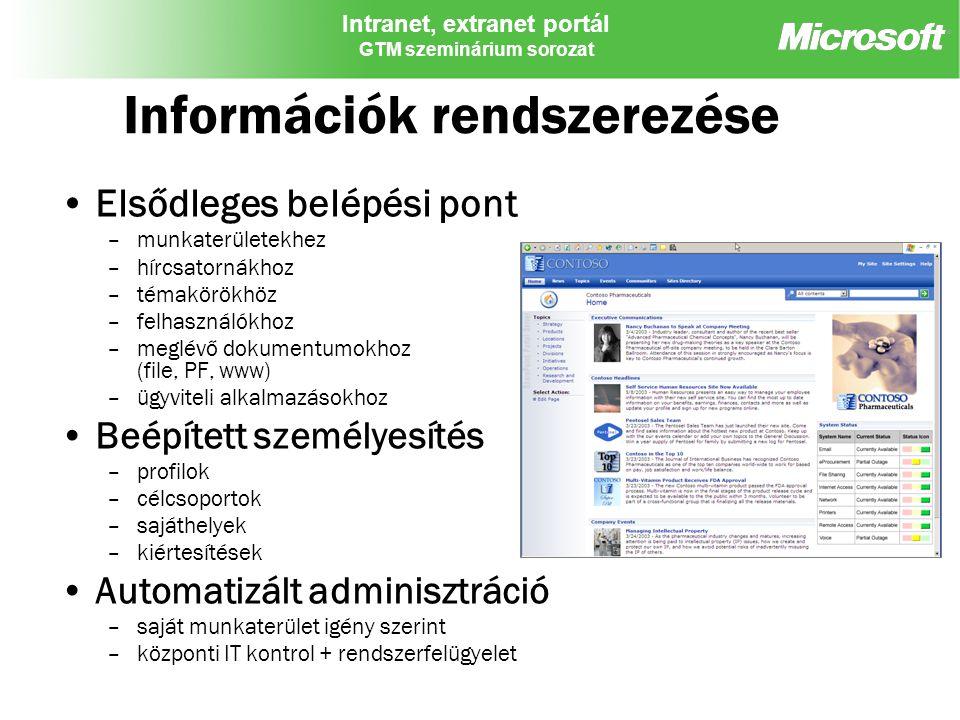 Információk rendszerezése