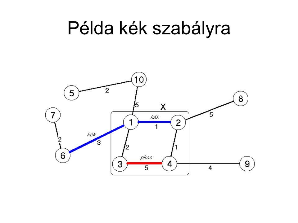 Példa kék szabályra
