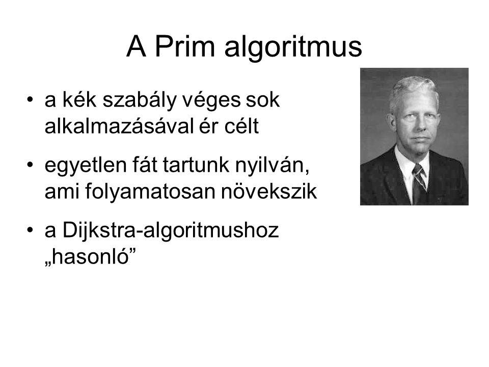 A Prim algoritmus a kék szabály véges sok alkalmazásával ér célt