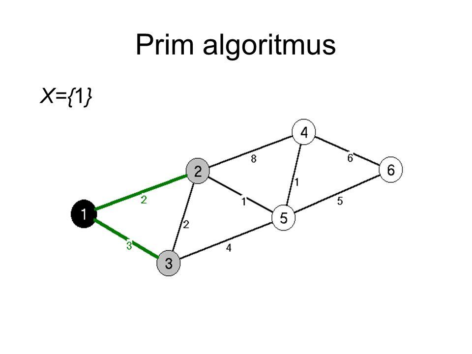 Prim algoritmus X={1}