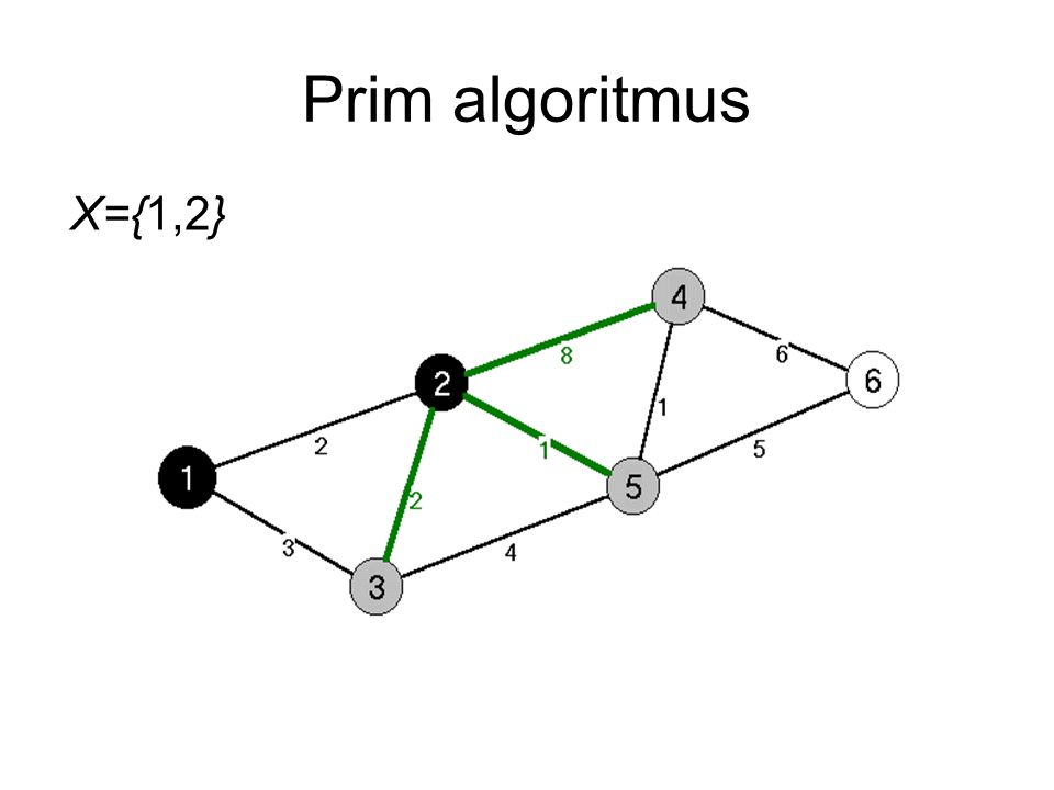 Prim algoritmus X={1,2}