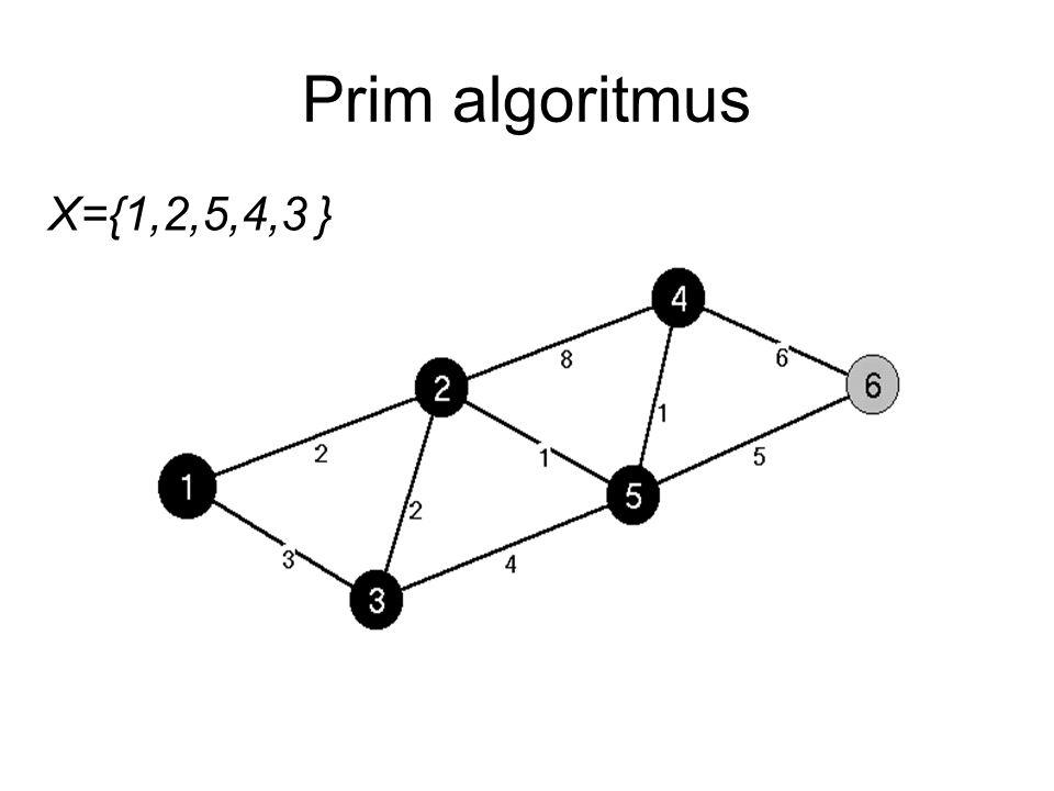 Prim algoritmus X={1,2,5,4,3 }