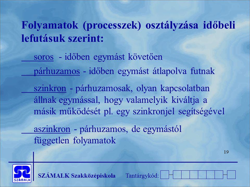 Folyamatok (processzek) osztályzása időbeli lefutásuk szerint: