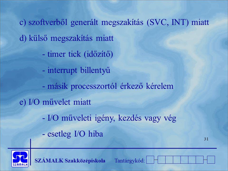 c) szoftverből generált megszakítás (SVC, INT) miatt