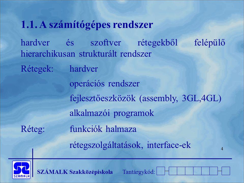 1.1. A számítógépes rendszer