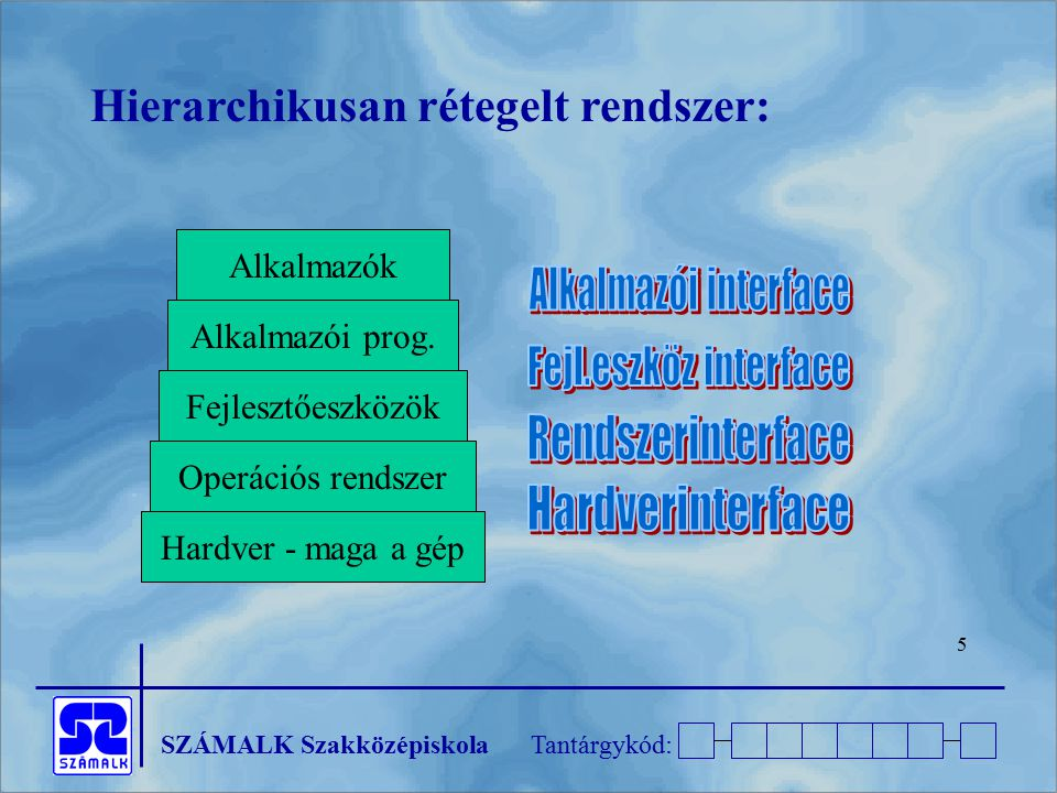 Hierarchikusan rétegelt rendszer: