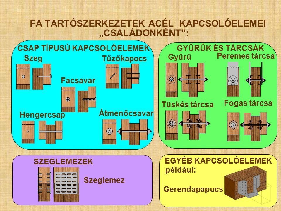 FA TARTÓSZERKEZETEK ACÉL KAPCSOLÓELEMEI