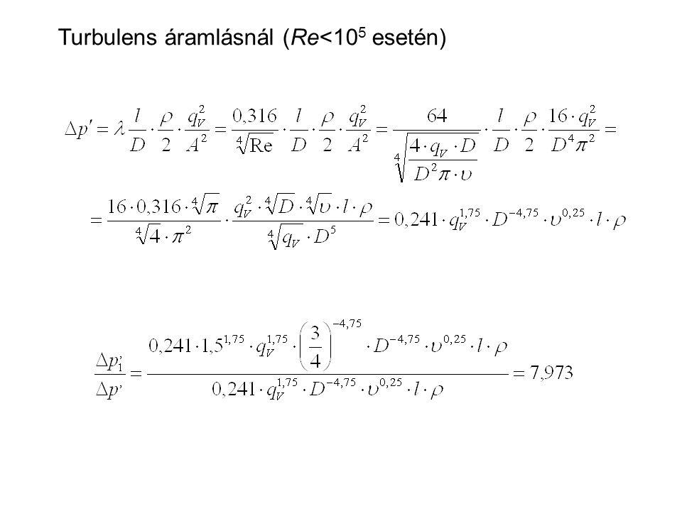 Turbulens áramlásnál (Re<105 esetén)