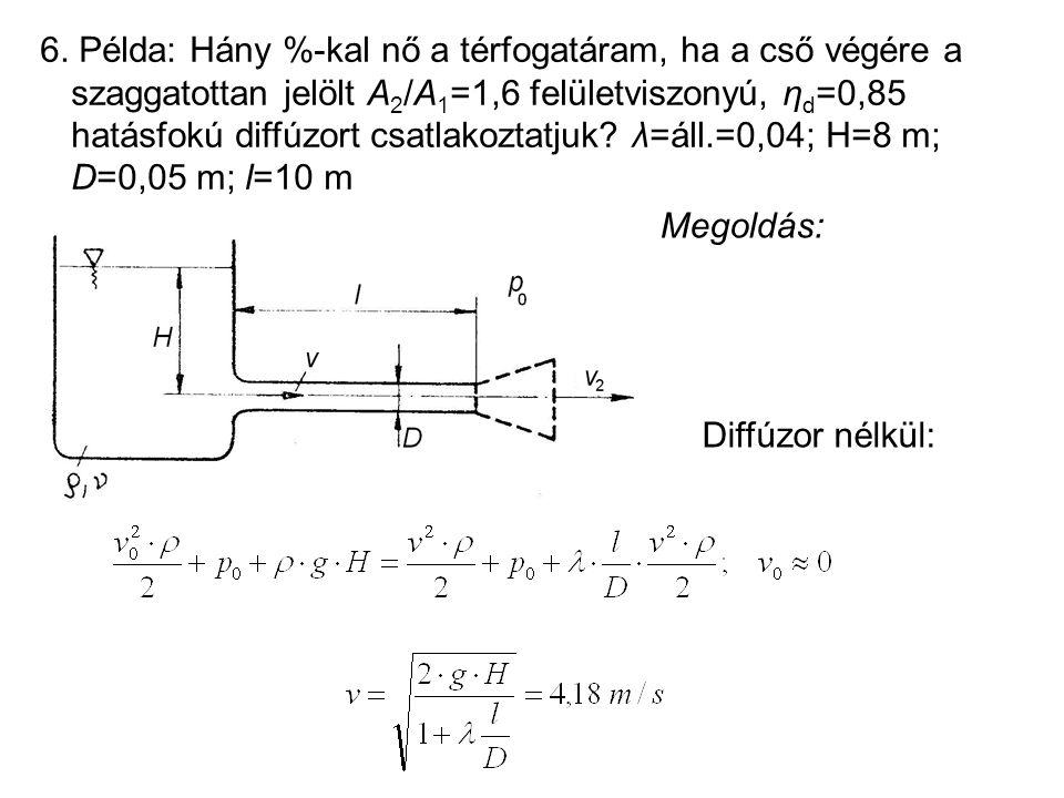 6. Példa: Hány %-kal nő a térfogatáram, ha a cső végére a szaggatottan jelölt A2/A1=1,6 felületviszonyú, ηd=0,85 hatásfokú diffúzort csatlakoztatjuk λ=áll.=0,04; H=8 m; D=0,05 m; l=10 m