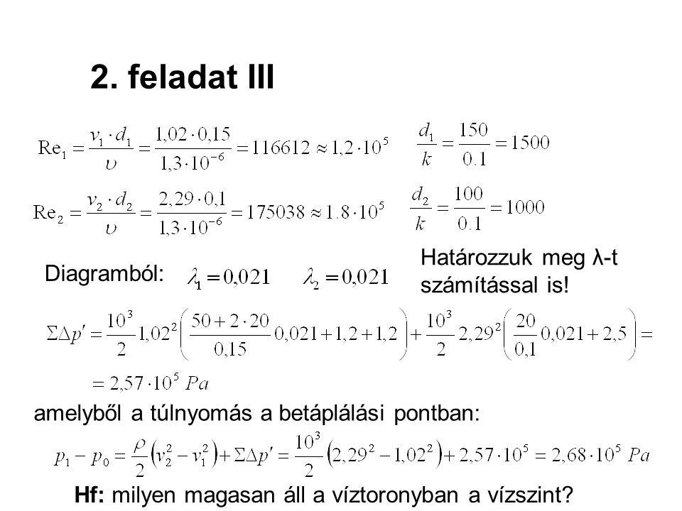 2. feladat III Határozzuk meg λ-t számítással is! Diagramból: