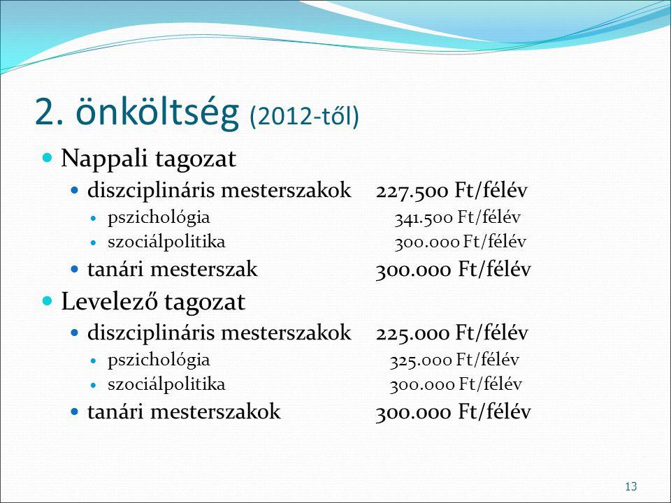 2. önköltség (2012-től) Nappali tagozat Levelező tagozat