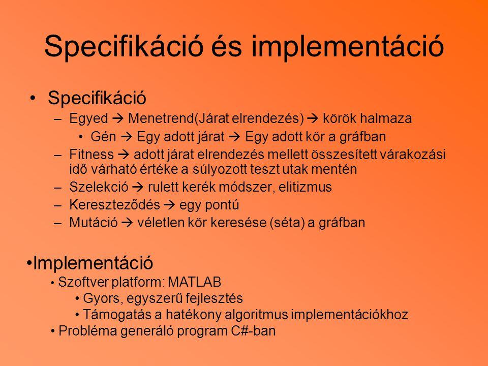 Specifikáció és implementáció