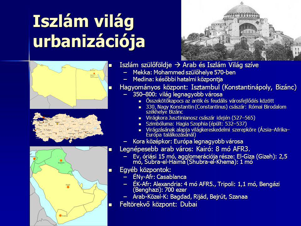 Iszlám világ urbanizációja