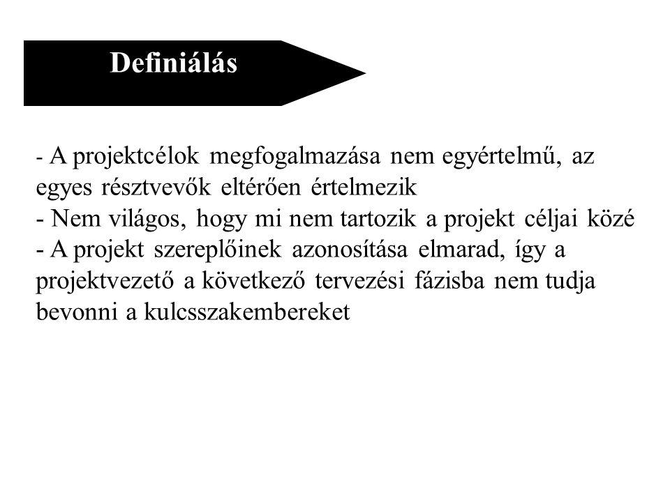 Definiálás - Nem világos, hogy mi nem tartozik a projekt céljai közé