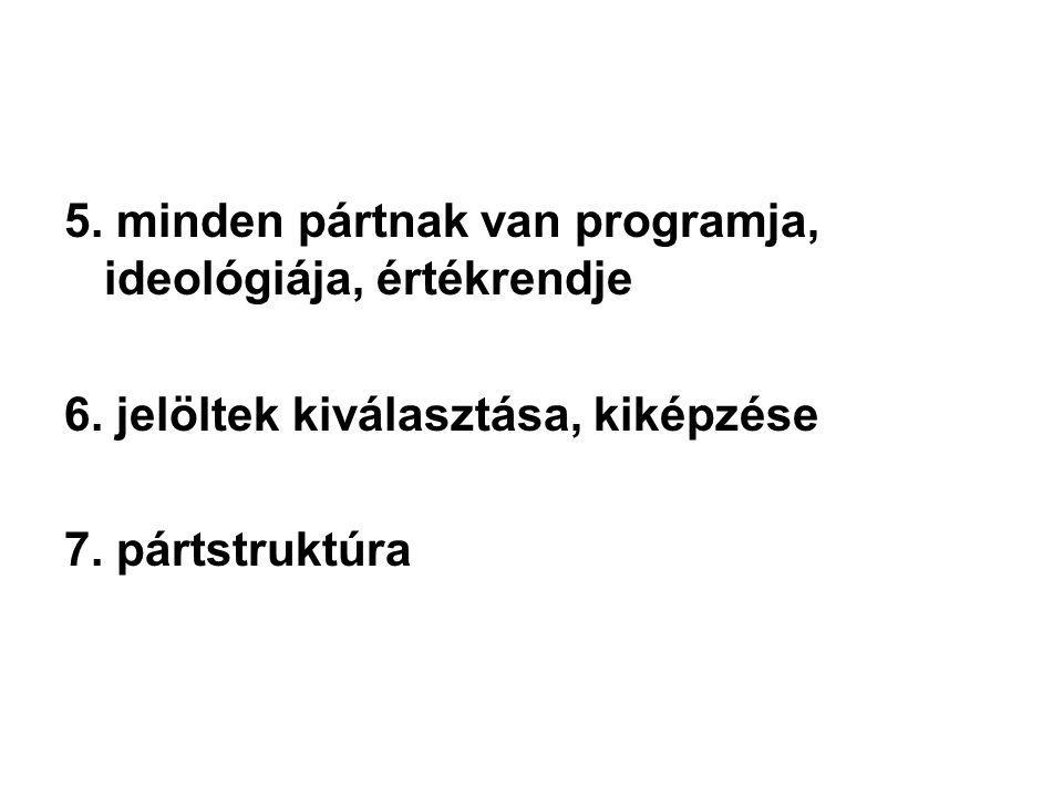 5. minden pártnak van programja, ideológiája, értékrendje