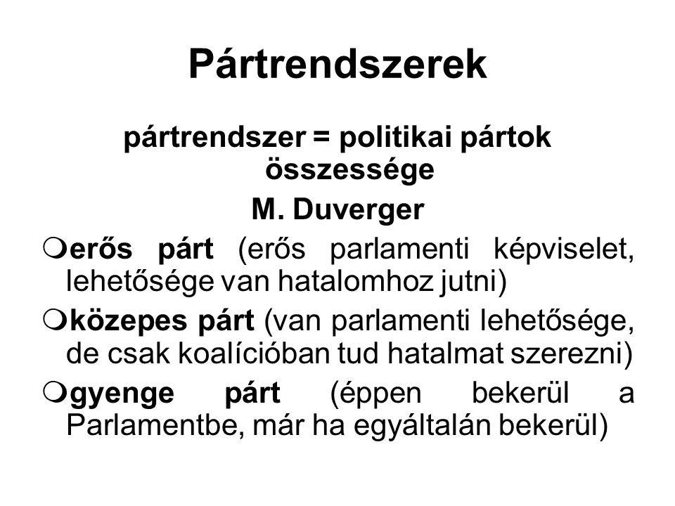 pártrendszer = politikai pártok összessége