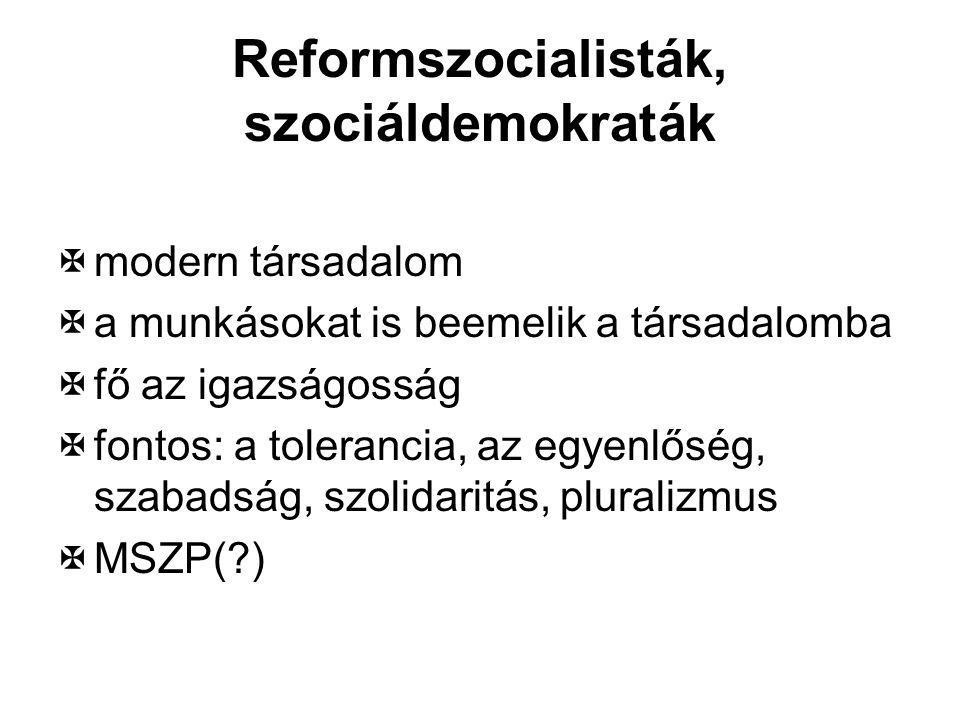 Reformszocialisták, szociáldemokraták