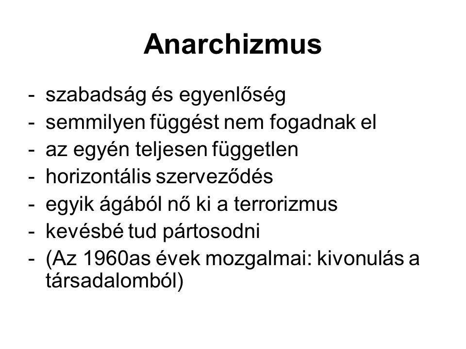 Anarchizmus szabadság és egyenlőség semmilyen függést nem fogadnak el