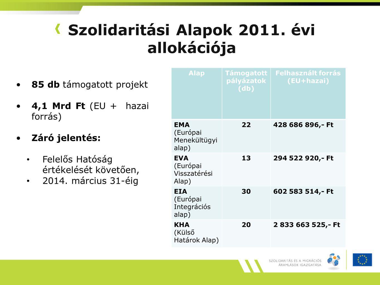 Szolidaritási Alapok 2011. évi allokációja