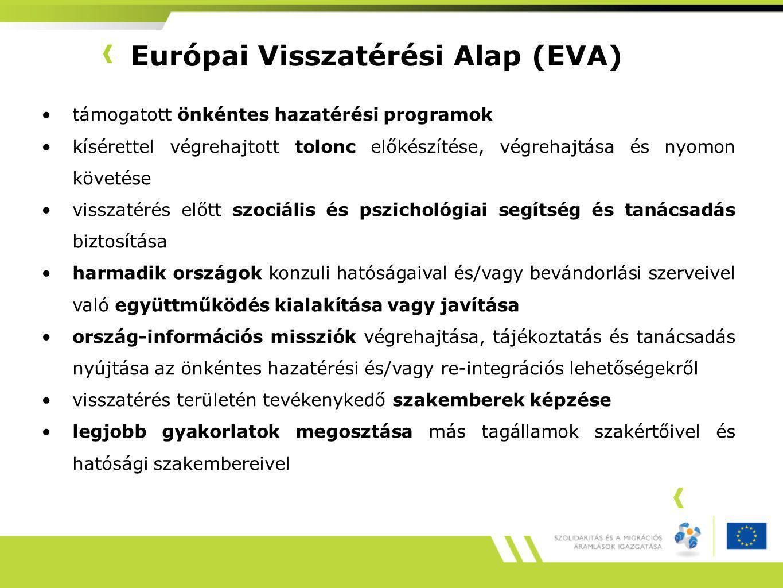 Európai Visszatérési Alap (EVA)