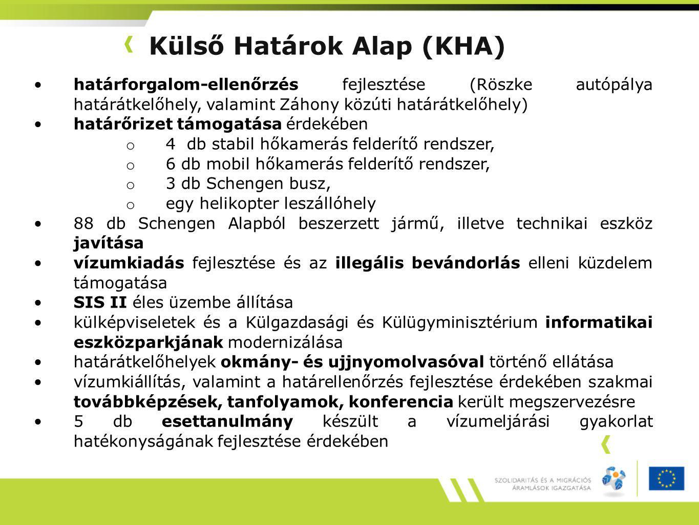 Külső Határok Alap (KHA)