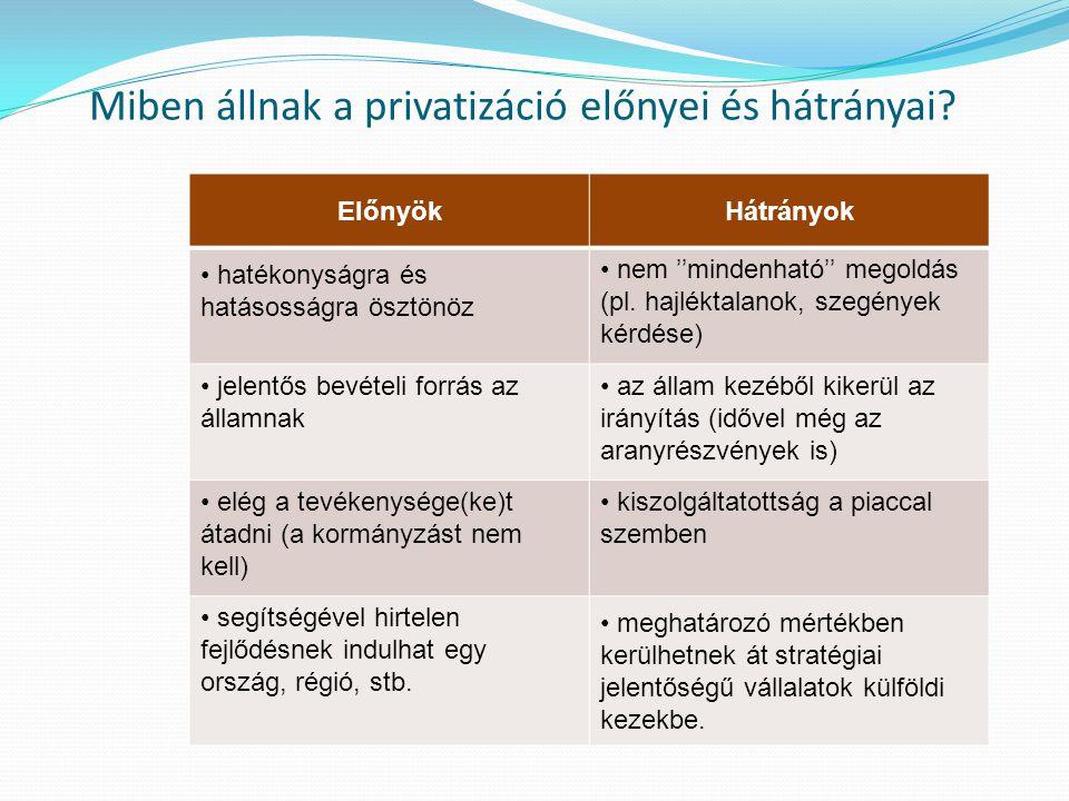 Miben állnak a privatizáció előnyei és hátrányai