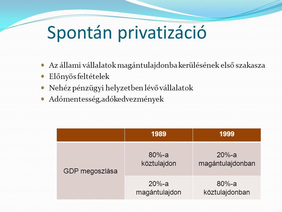 Spontán privatizáció Az állami vállalatok magántulajdonba kerülésének első szakasza. Előnyös feltételek.
