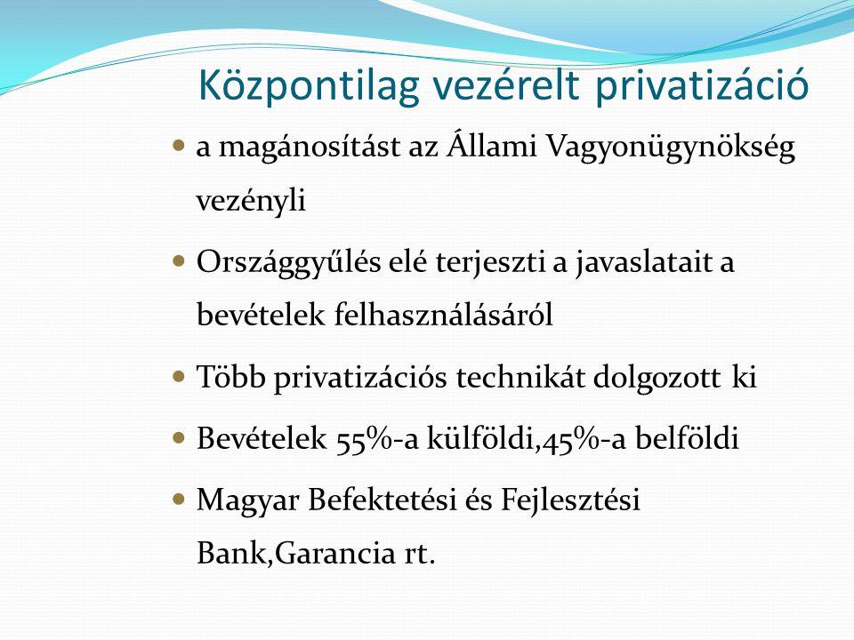 Központilag vezérelt privatizáció