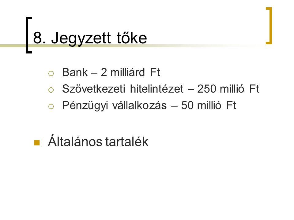 8. Jegyzett tőke Általános tartalék Bank – 2 milliárd Ft