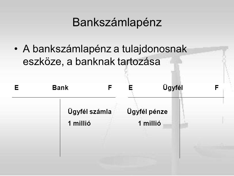 Bankszámlapénz A bankszámlapénz a tulajdonosnak eszköze, a banknak tartozása. E Bank F. E Ügyfél F.
