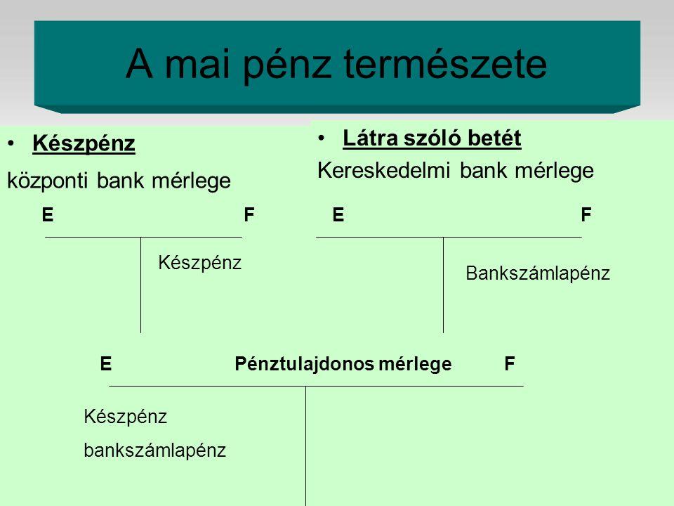 A mai pénz természete Látra szóló betét Készpénz