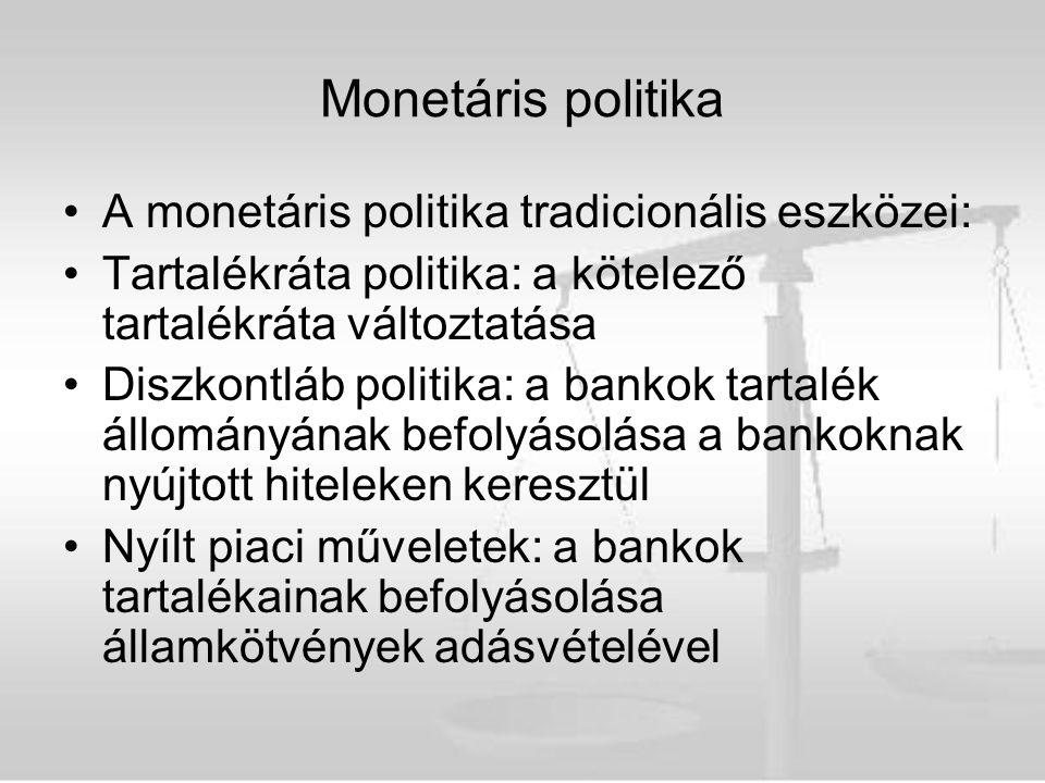 Monetáris politika A monetáris politika tradicionális eszközei: