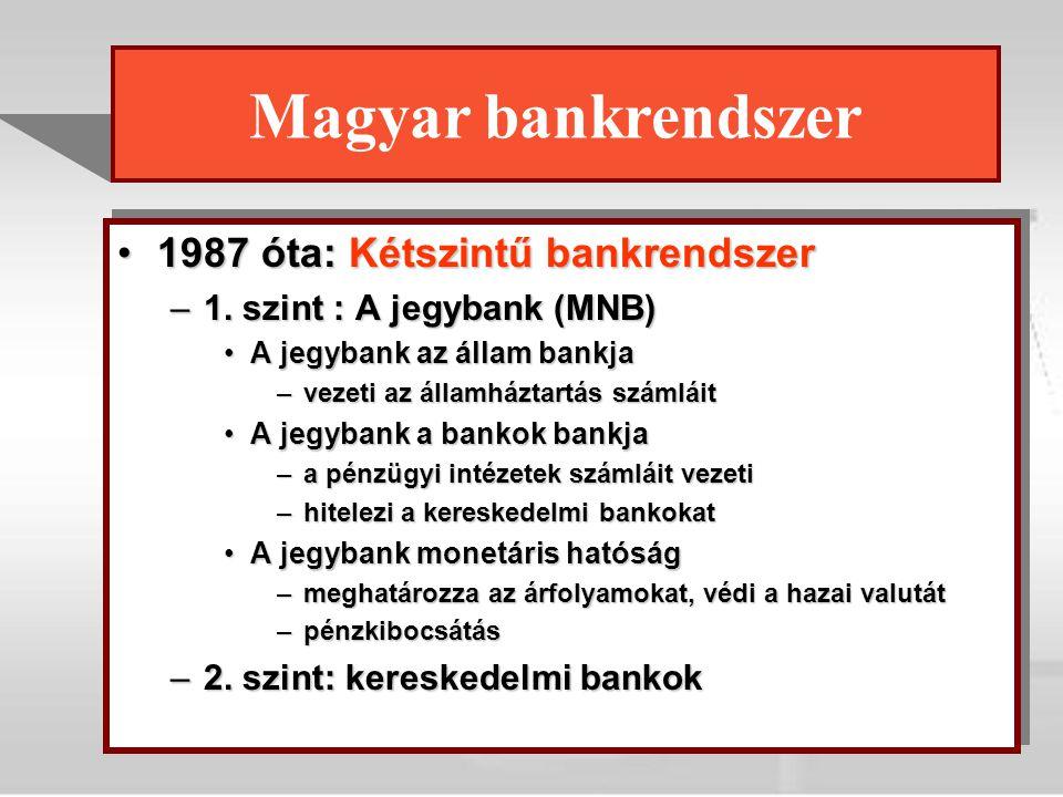 Magyar bankrendszer 1987 óta: Kétszintű bankrendszer