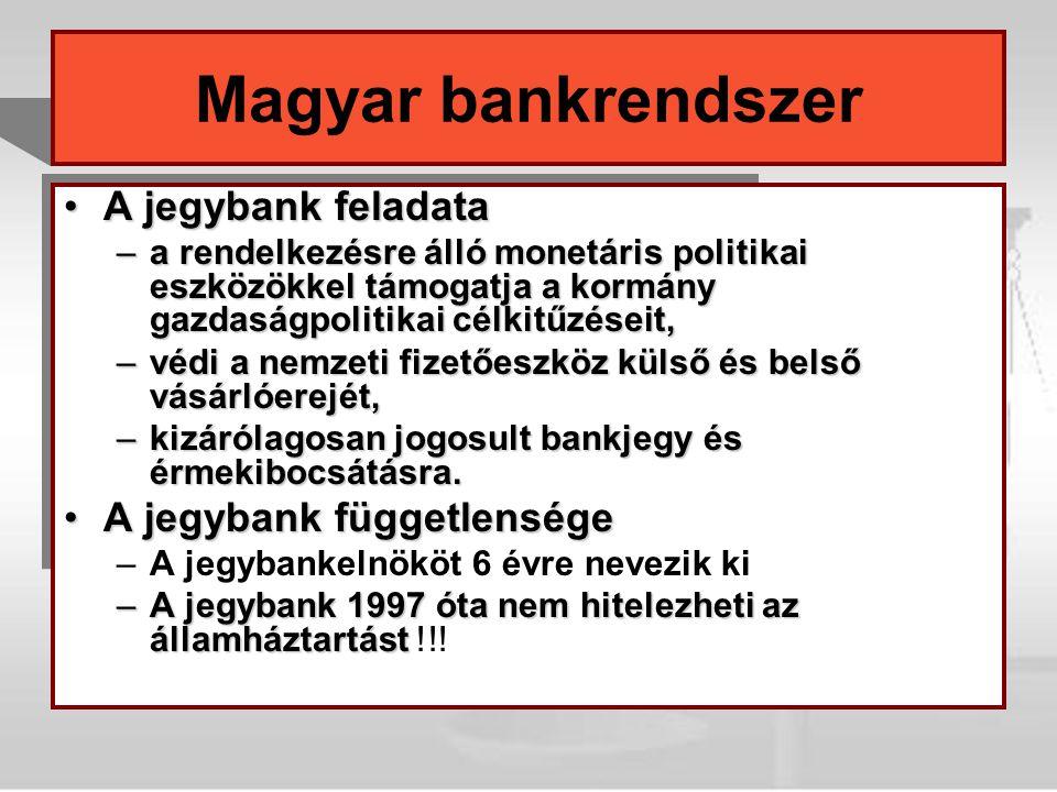 Magyar bankrendszer A jegybank feladata A jegybank függetlensége