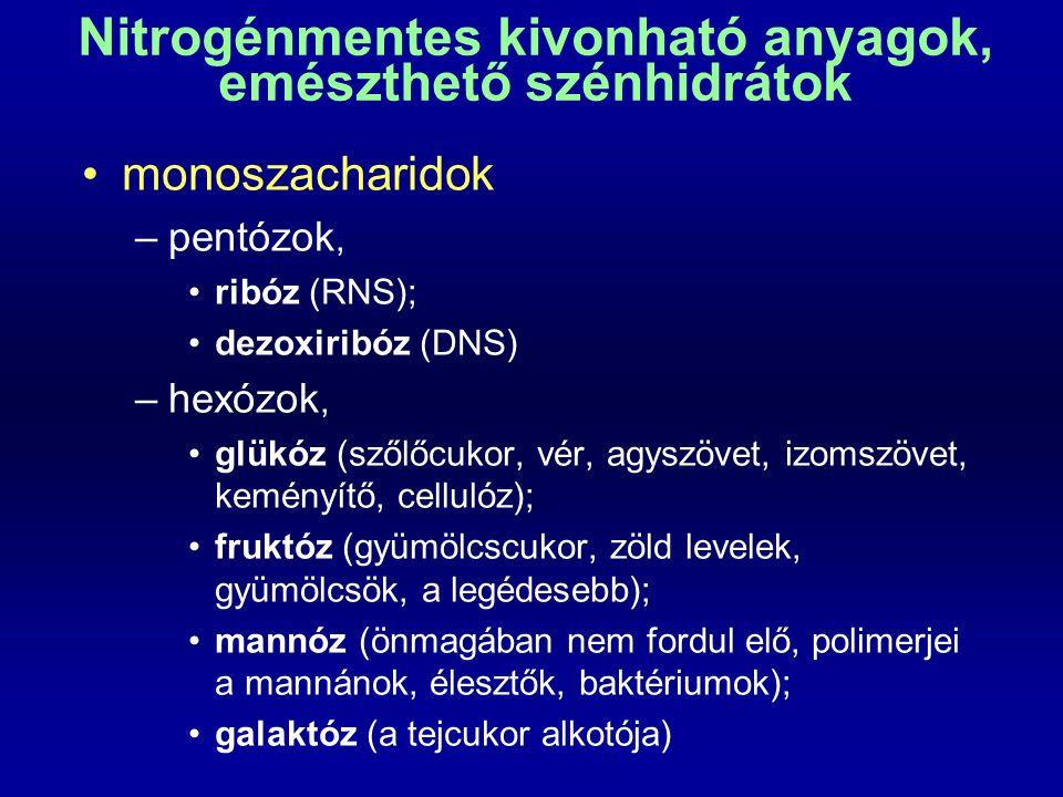 Nitrogénmentes kivonható anyagok, emészthető szénhidrátok